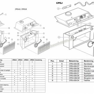 Fettfillet, CPEA-99-04, FläktGroup